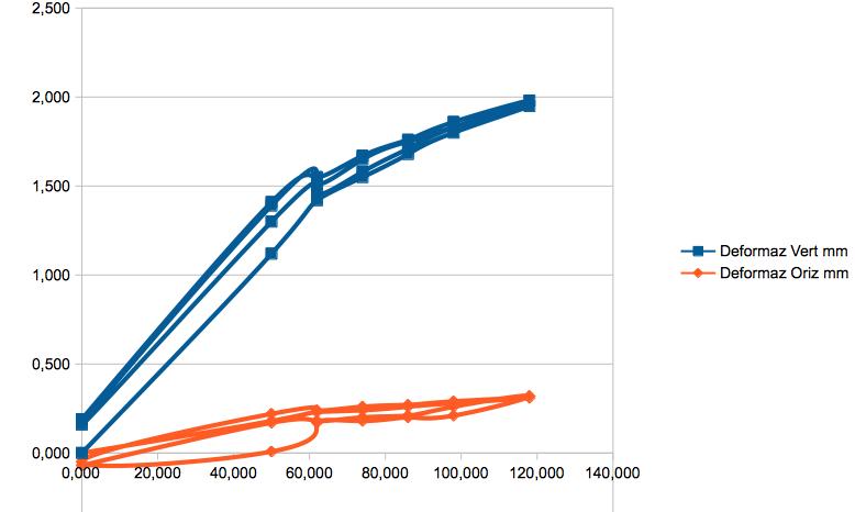 Bassocontinuo Revolution Line - Testing & Analysis