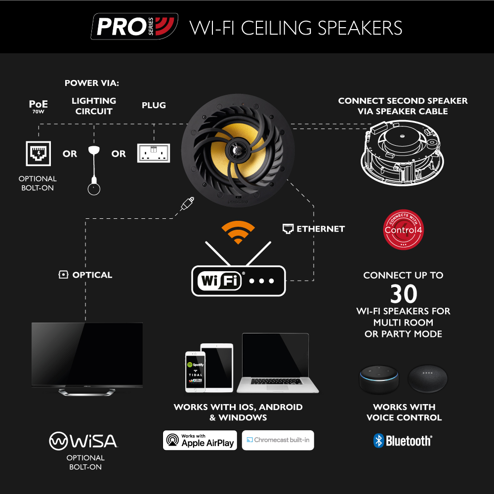 Lithe Audio Pro Ceiling Speaker 3 Life Style Store