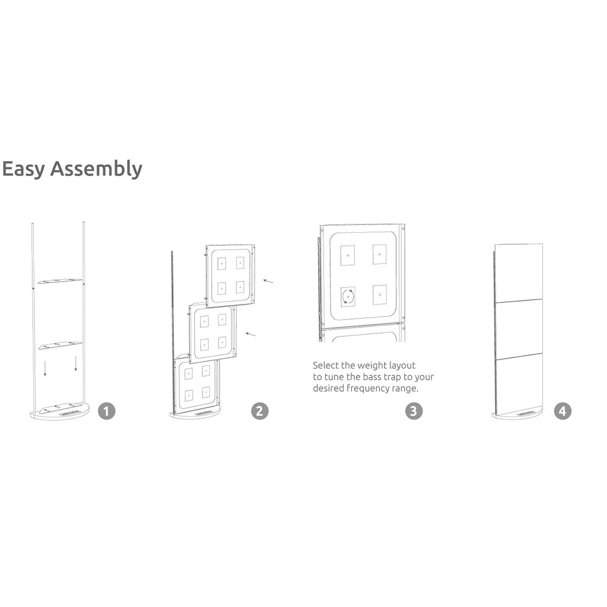 Artnovion Sienna Mobile Installation Life Style Store